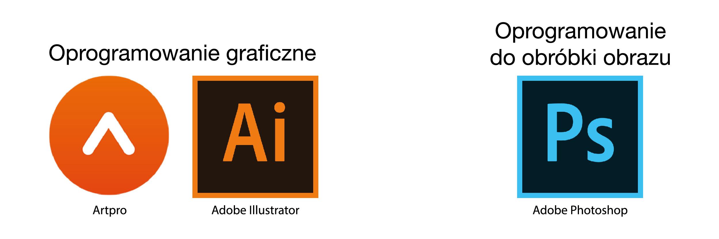 Design Instruction softwares